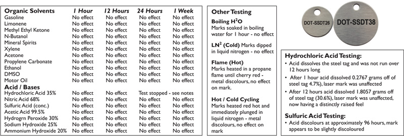 Cable-Marking-DOT-SSCM-Table2.png